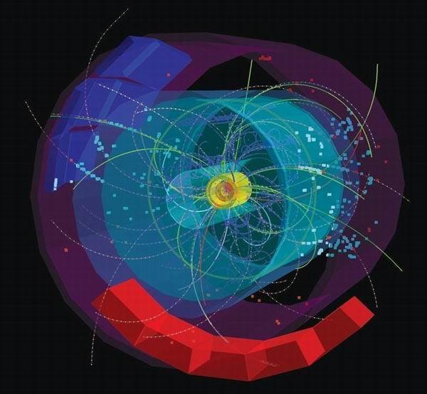 图片:质子对撞